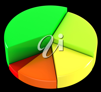 Colorful pie chart or circular diagram over black background