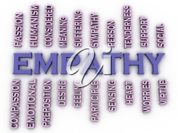3d imagen Emphaty issues concept word cloud background