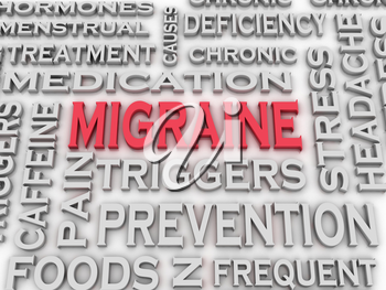 3d imagen Migraine issues and concepts word cloud background