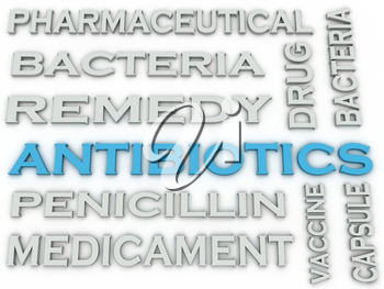 3d image ANTIBIOTICS  issues concept word cloud background