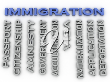 3d image Immigration  issues concept word cloud background