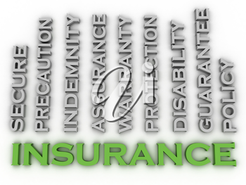 3d image Insurance  issues concept word cloud background