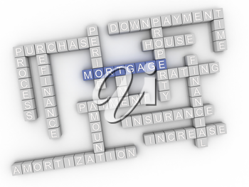 3d image Mortgage issues concept word cloud background