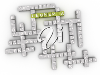 3d image Leukemia issues concept word cloud background