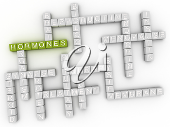 3d image Hormones issues concept word cloud background