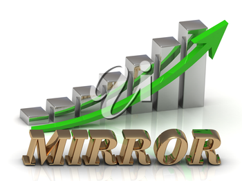 MIRROR- inscription of gold letters and Graphic growth and gold arrows on white background