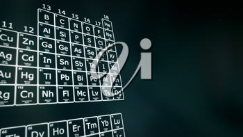 Periodic table of the Elements in white on a dark green background. Modern version of the Periodic table with the latest elements and new IUPAC grouping. Copyspace on the right.
