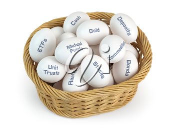 Asset allocation, investment divesifacation and put all  eggs in one basket concept. Basket and eggs with different financial investment products. 3d illustration