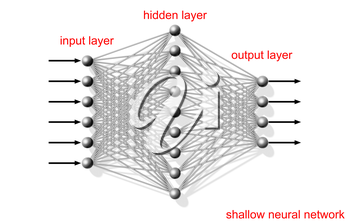 Shallow artificial neural network, schematic structure with layers text labels on white background