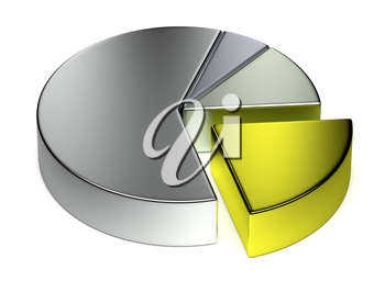 Abstract creative business statistics, financial analysis, precious metal trading concept: metallic 3D pie chart on white background